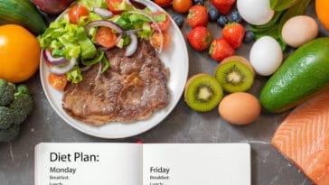 Estratégias para manter o foco numa perda de peso